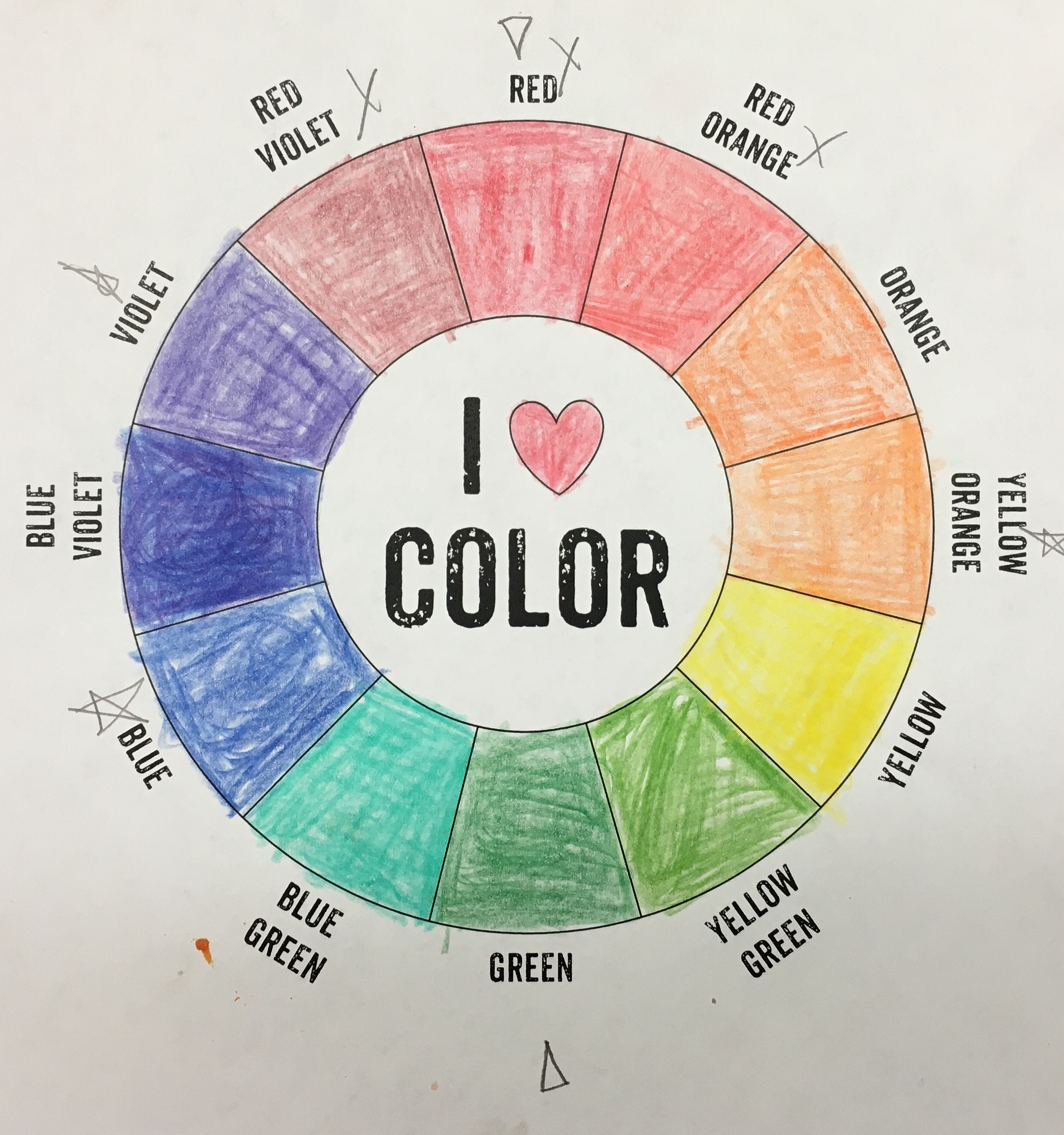 The Kids Filled In A Color Wheel Then Drew Symbols On It To Show Complementary Analogous And Split Schemes